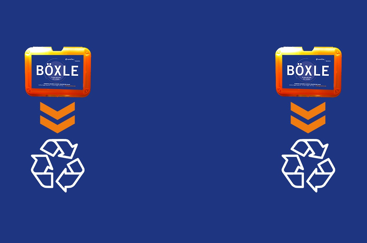We Care About The Environment – Send Your Unused Böxle Back To Us For Recycling